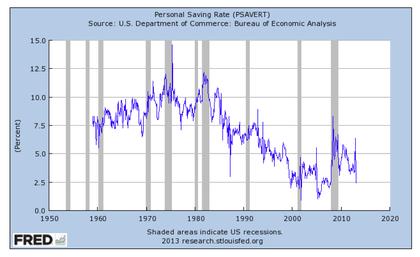 Opciones de tasa de interés comerciales empleos