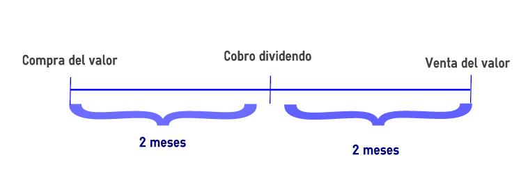 dividendos declaracion de la renta