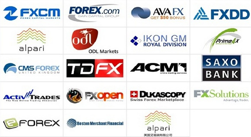 Y top forex brokers