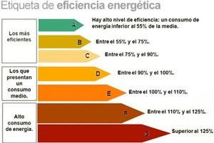 Certificado%20energ%c3%a9tico col