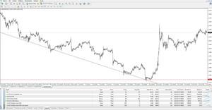 Se%c3%b1ales-de-trading-metatrader4_col