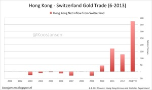 Hk swiss gold trade 6-2013_col