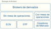 Tipos de brokers 1_thumb