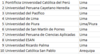 Ranking universidades privadas peru_thumb