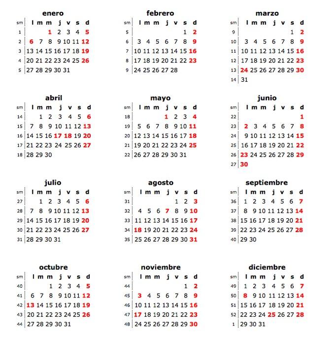 Forex 2014 calendario