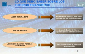 Futuros-financieros_col