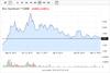 Banco hipotecarion acciones diario thumb
