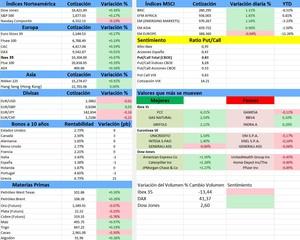Mercados financieros col