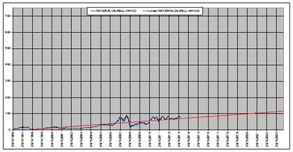 Screenhunter 505%20apr.%2003%2008.50 foro