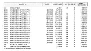 Factura%20recurrida%20al%20registro%20de%20la%20propiedad col