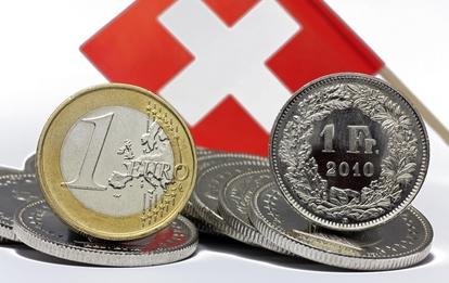 EUR/CHF forex