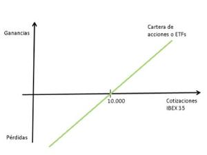 Perfil-riesgo-inversor_col