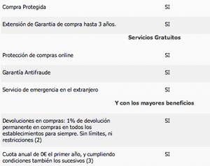 Seguros-barclaycard_col