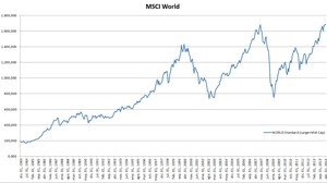 Msci-world_col