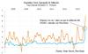 Inflaci%c3%b3n-argentina_mensual%202014_thumb