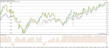 Cfd sobre bonos foro