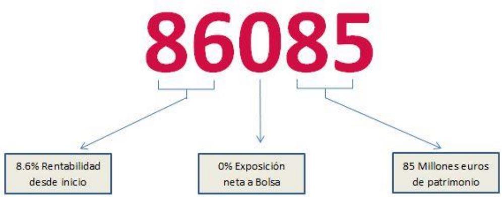 abante pangea 86085