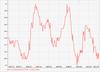 Inflacion-subyacente-zona-euro_thumb