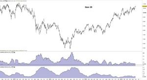 Volatilidad ibex col
