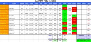 Cartera%20yosu%2023052014 col