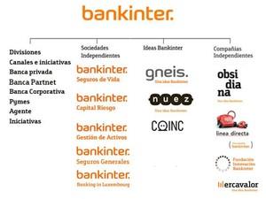 Bankinter_col