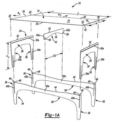 Fidelity: efecto Ikea