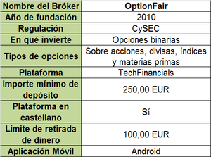 Comparativa brokers optionfair col