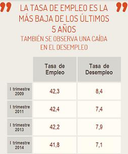 El efecto desaliento en el mercado laboral argentino foro