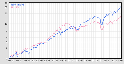 Comparison me vs luke 1986 2013 foro