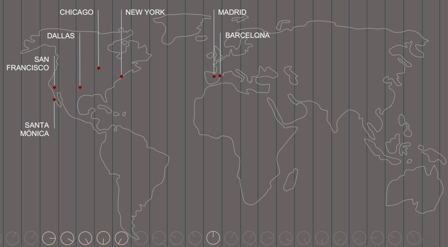 Oficinas Auriga Global Investors