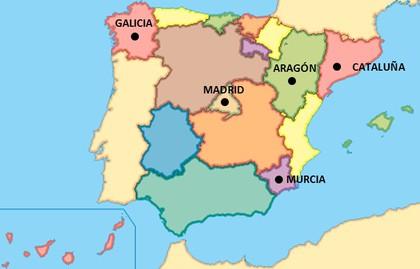 Regulacion del mercado forex en colombia