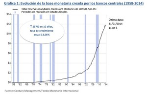 Evoluci%c3%b3n base monetaria col