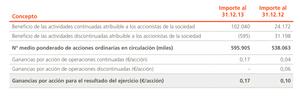 Acciones_abg_col