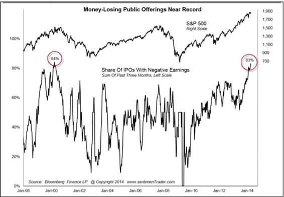 Money Losing