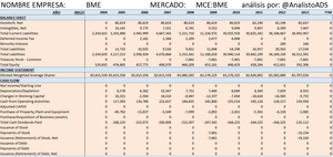 0-balance-bme-13-analistoads_col