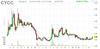 Chart_thumb