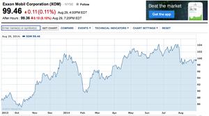 Exxon mobil col