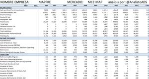 0 balance map 13 analistoads col