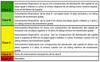 Cnmv clasificacion activos financieros thumb