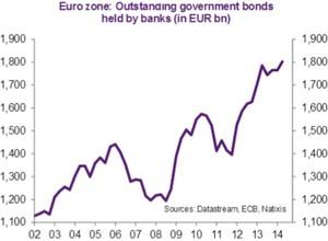 Abante eurozona col