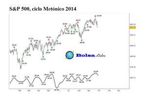Ciclo met%c3%b3nico  26092014 col