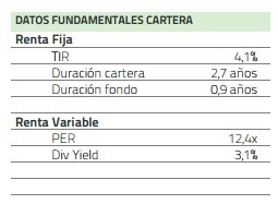 Datos relevantes cartesio x foro