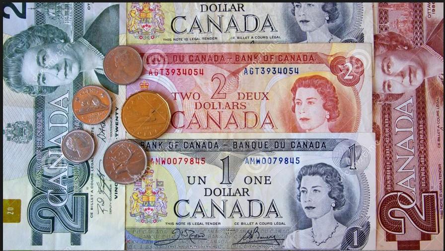 Principales tipos de cambio cruzados de CAD
