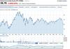 Global  commodity  equity etf thumb