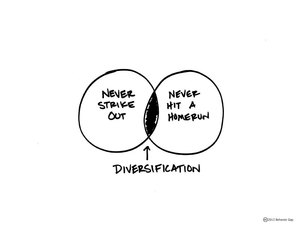 Diversificacion   strikeouthomerundiversification col