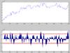20141021 charts2 thumb