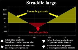 Straddle col