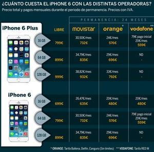 Precios iphone segun compa%c3%b1ias col