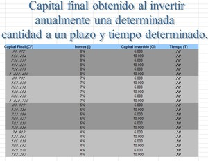Capital planes pensiones col