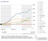 Precio de la vivienda en sudafrica china hong kong thumb